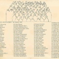 1981 Putfontein, South Africa Convention -names